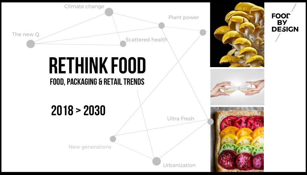 Food-trends-2018-trendwatcher-Marielle-Bordewijk