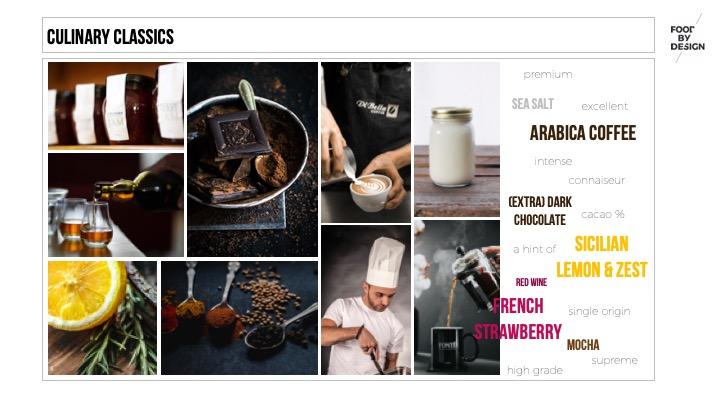 Food merk-positionering-beeld-en-woord-denken