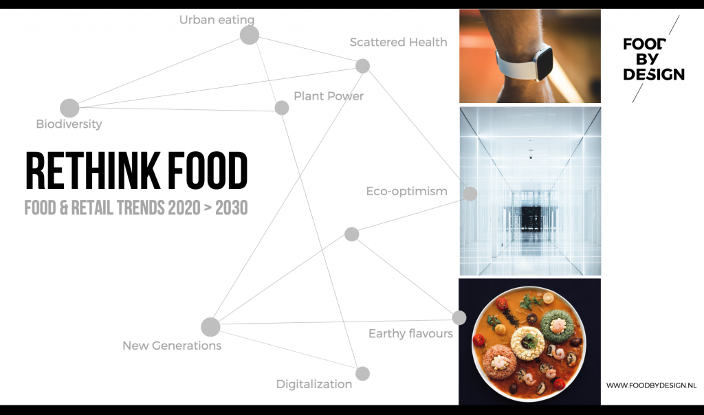 food_trend_presention_2020_2030